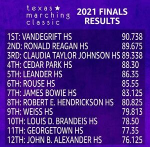 Texas Marching Classic Finals Results